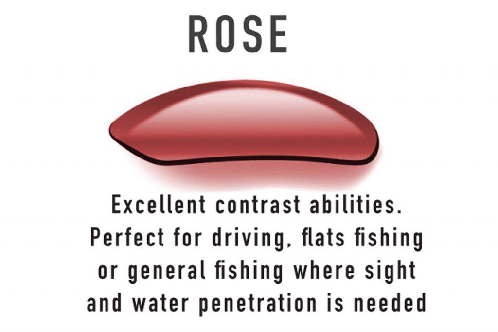 Mako Rose lens